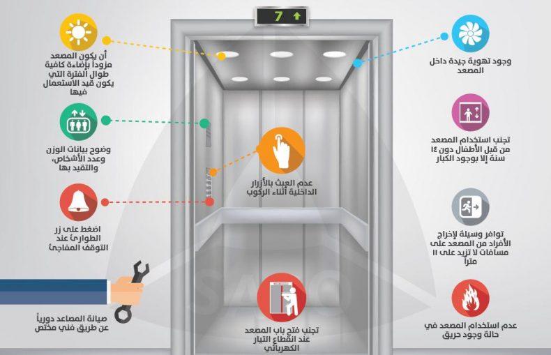 (العربية) انفوجرافيكس: نصائح لضمان الأمان في المصاعد